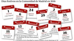 Festivos comunidad de Madrid
