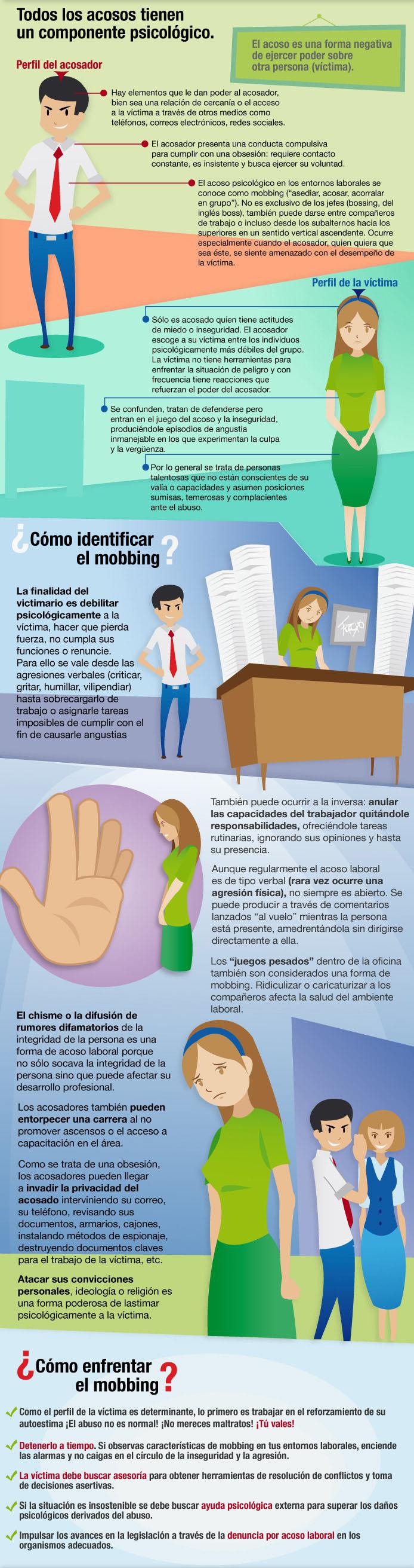 infografia mobbing acoso laboral