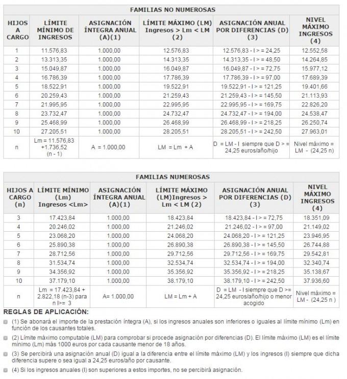 limite-ingresos-680x741.jpg