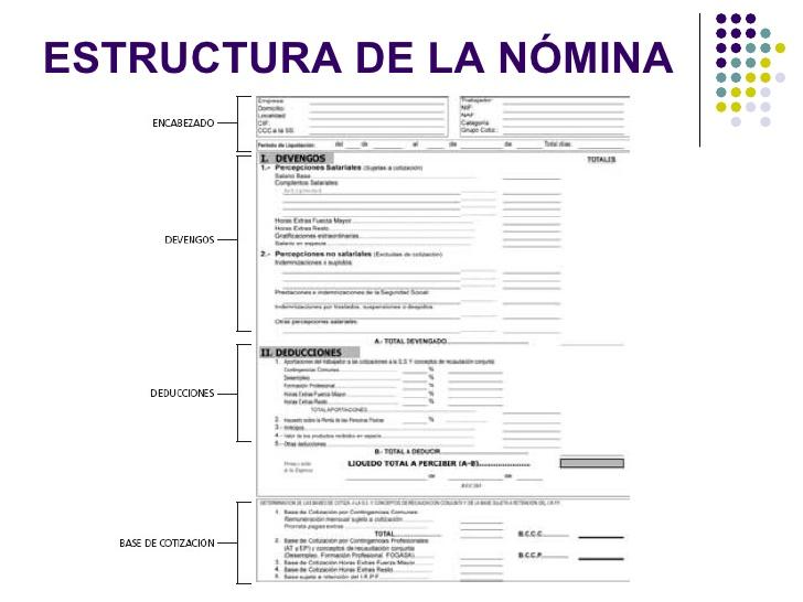 Nomina Empleado De Hogar 2016 La N 243 Mina Plaza Sindical
