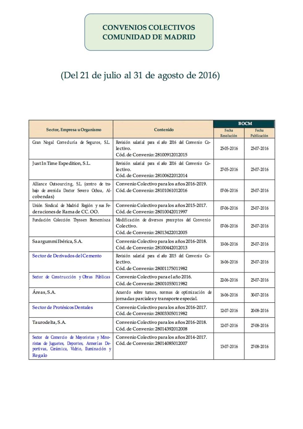 Convenios Madrid del 21 julio al 31 agosto 2016.jpg