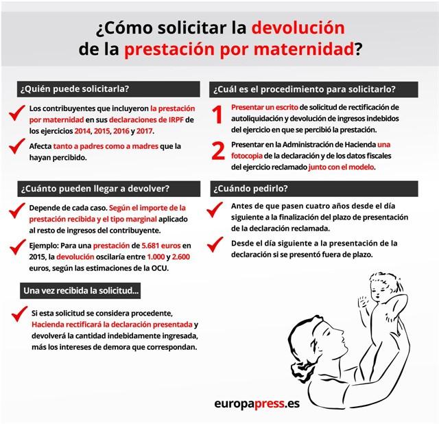 Cómo solicitar la devolución de la prestación por maternidad