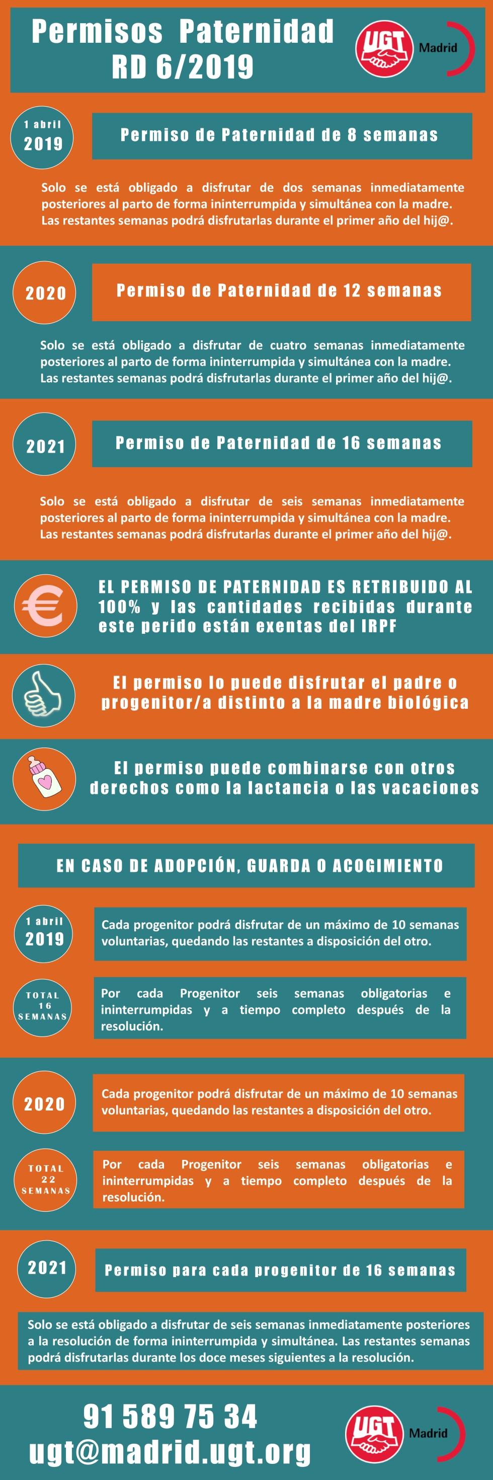 NUEVO PERMISO DE PATERNIDAD, ADOPCIÓN, GUARDA O ACOGIMIENTO