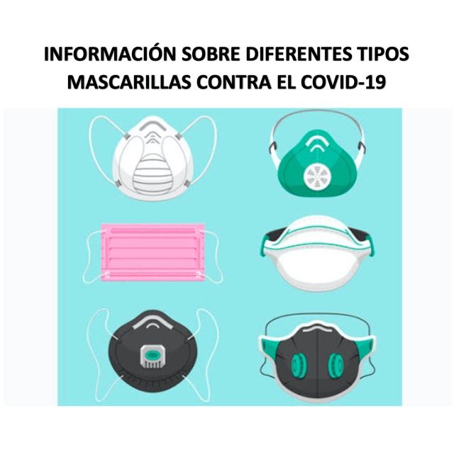 INFORMACIÓN SOBRE DIFERENTES TIPOS MASCARILLAS CONTRA EL COVID-19