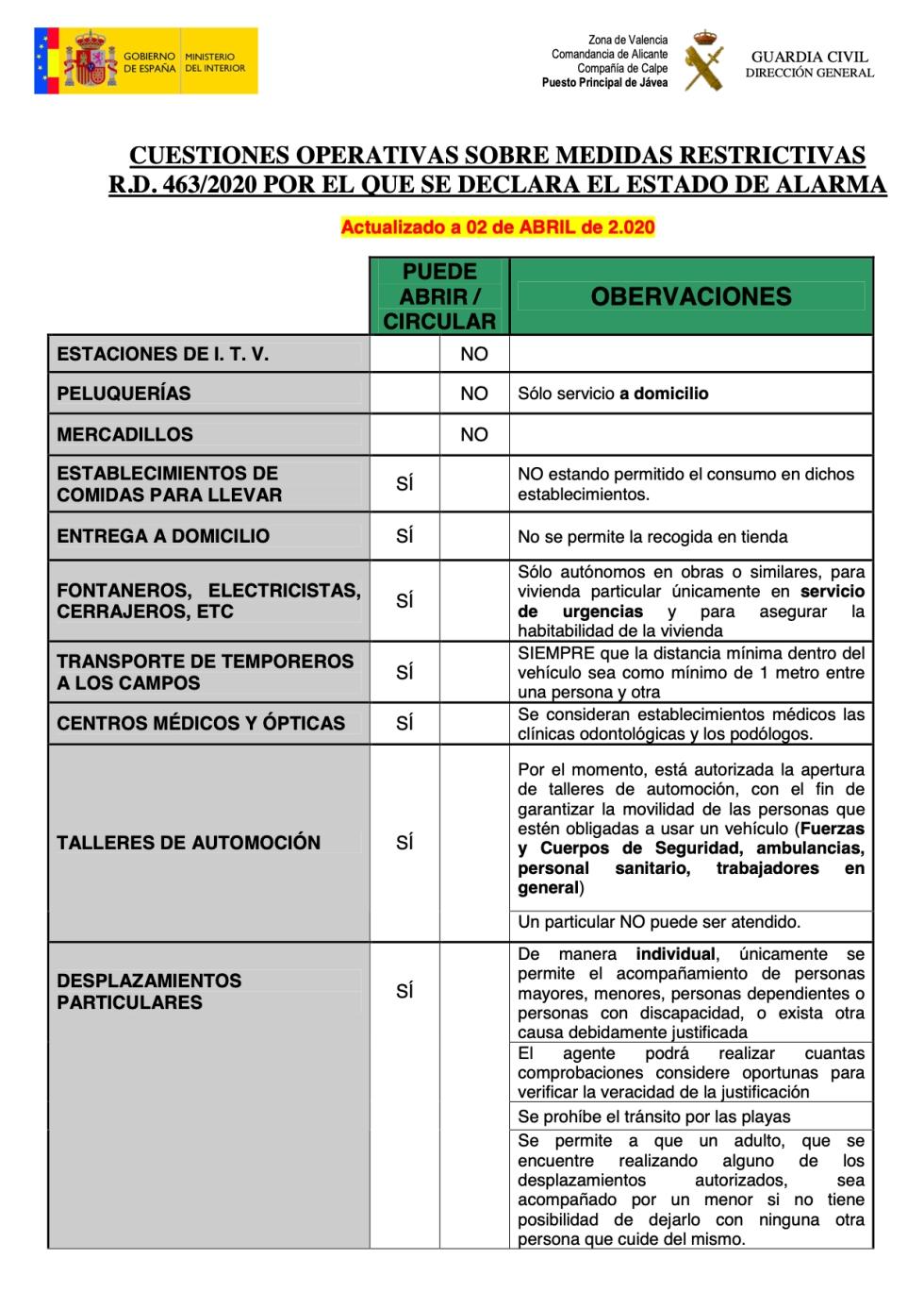 CUESTIONES OPERATIVAS SOBRE MEDIDAS RESTRICTIVAS R.D. 463/2020 POR EL QUE SE DECLARA EL ESTADO DE ALARMA