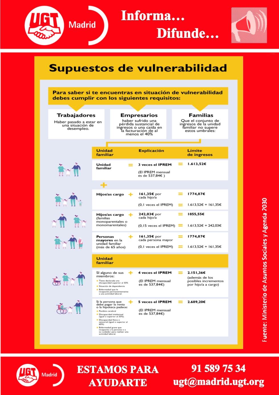 Supuestos de vulnerabilidad