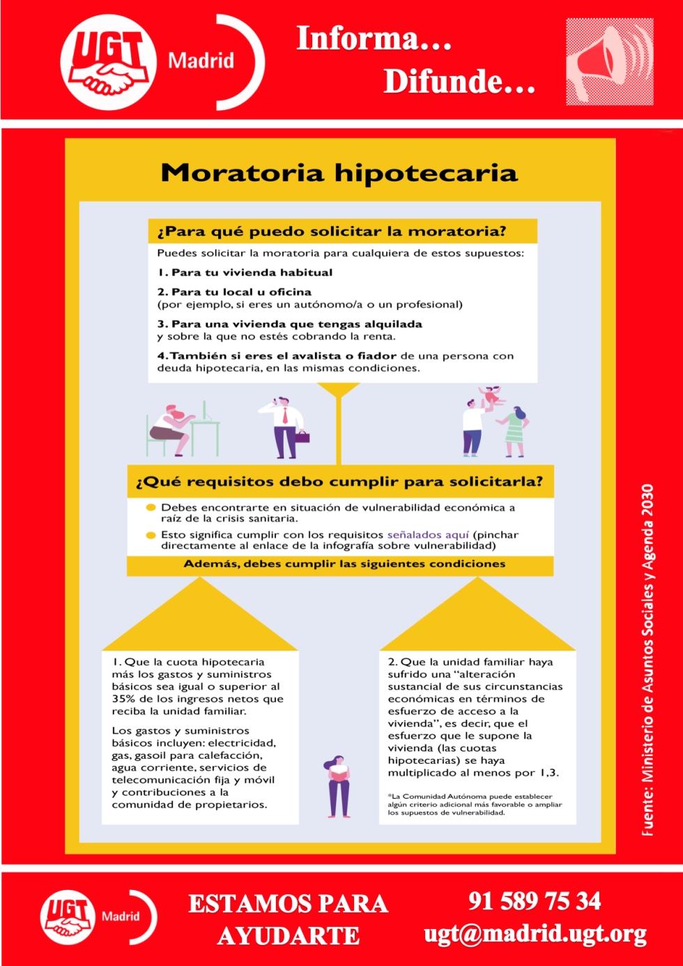 Guía de acceso a las medidas de Moratoria de la deuda hipotecaria
