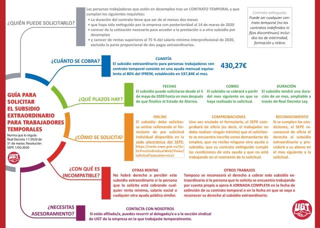 GUÍA PARASOLICITAR EL SUBSIDIOEXTRAORDINARIOPARA TRABAJADORESTEMPORALES