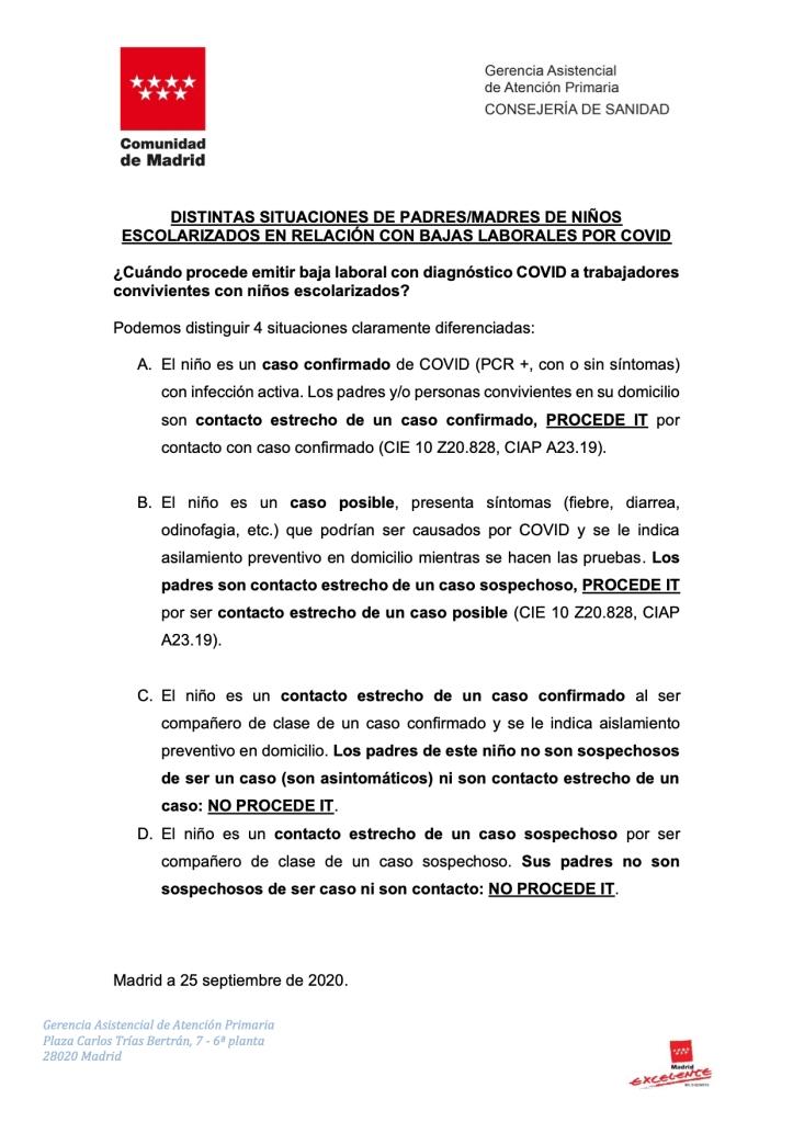 DISTINTAS SITUACIONES DE PADRES/MADRES DE NIÑOS ESCOLARIZADOS EN RELACIÓN CON BAJAS LABORALES POR COVID