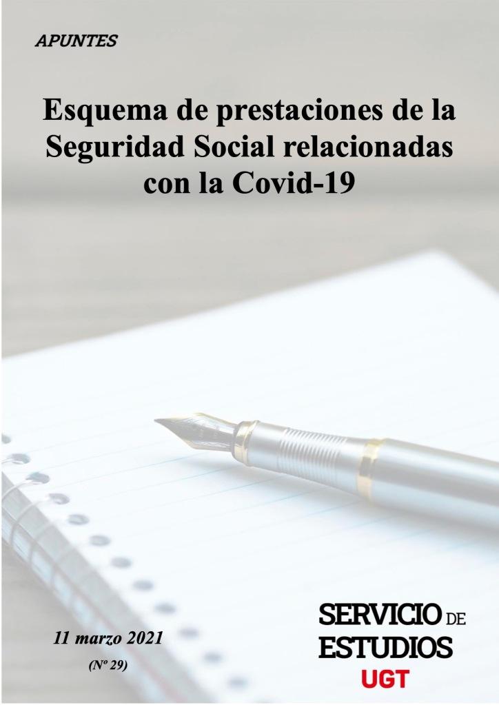 Esquema de prestaciones de la Seguridad Social relacionadas con la Covid-19