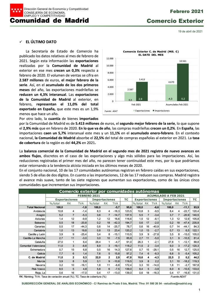 Comercio exterior de bienes de la Comunidad de Madrid